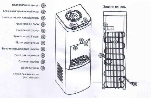 Устройство кулера для воды схема фото 373